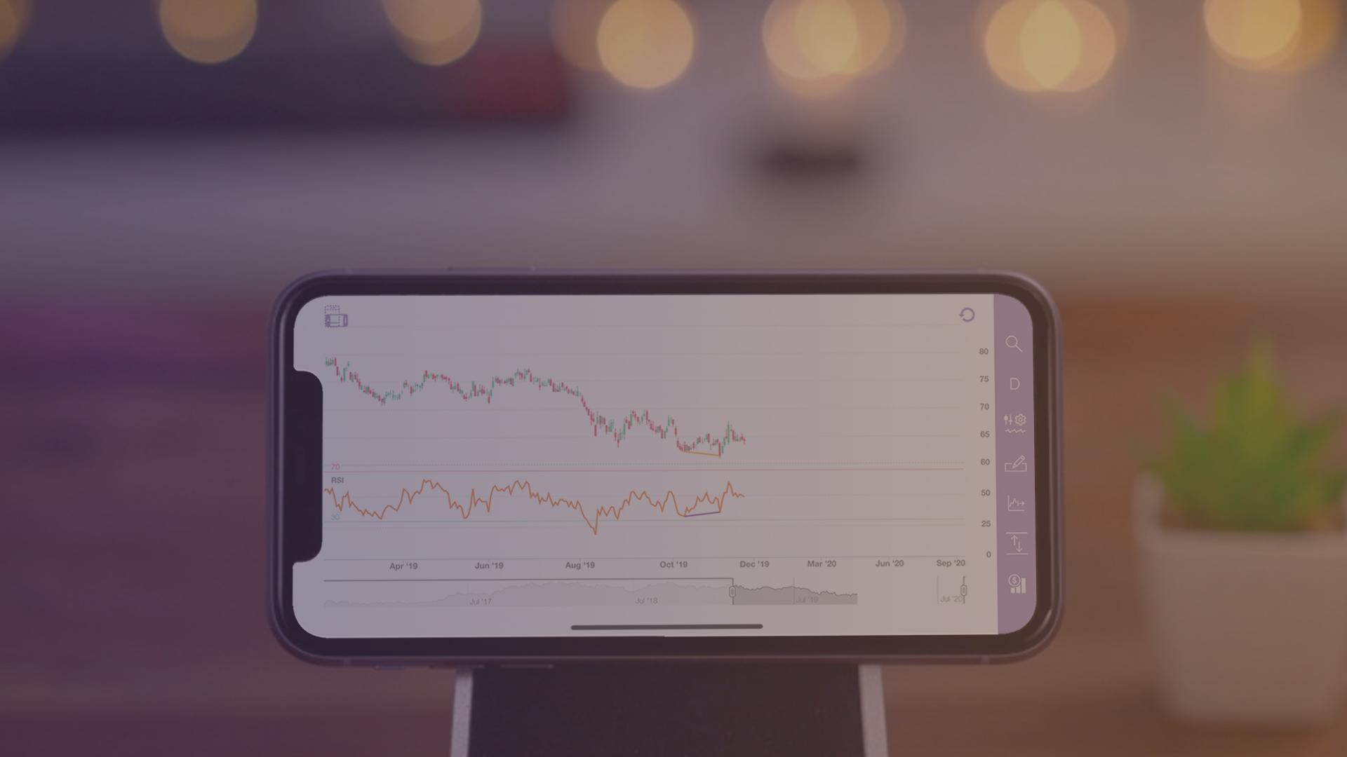 การดู Divergence/Convergence ทำไมถึงสำคัญ